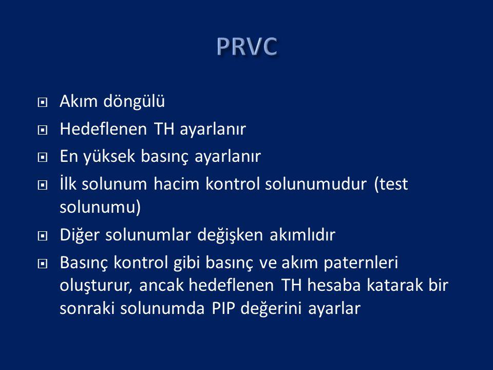 PRVC Akım döngülü Hedeflenen TH ayarlanır En yüksek basınç ayarlanır