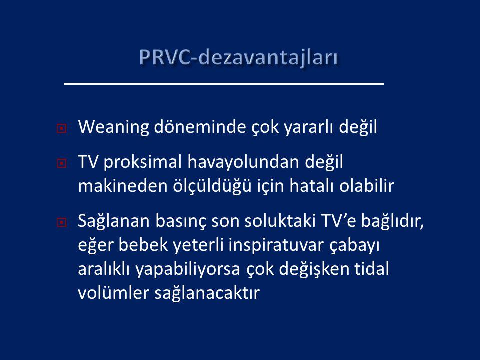 PRVC-dezavantajları Weaning döneminde çok yararlı değil