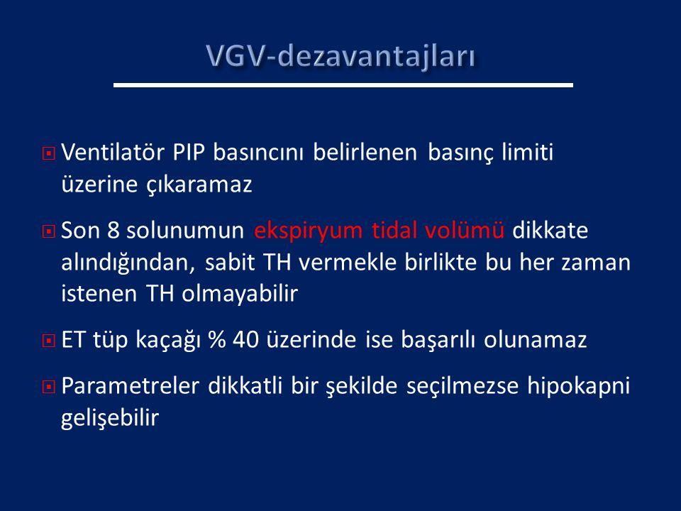 VGV-dezavantajları Ventilatör PIP basıncını belirlenen basınç limiti üzerine çıkaramaz.