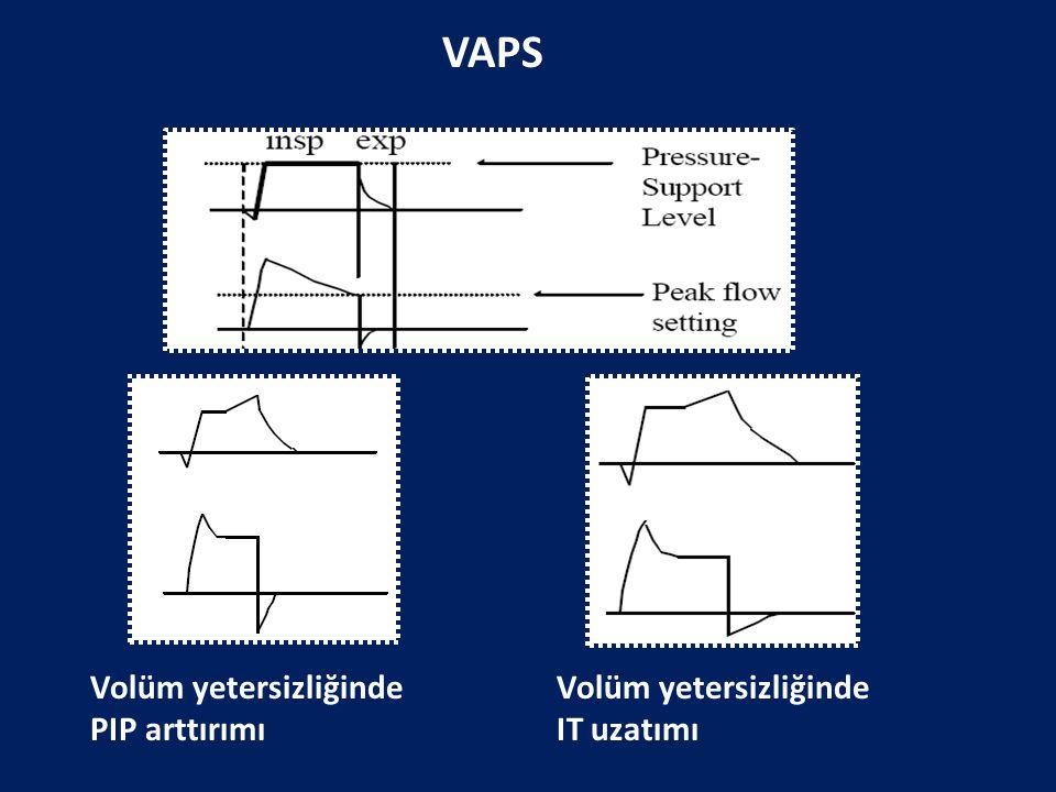 VAPS Volüm yetersizliğinde PIP arttırımı Volüm yetersizliğinde