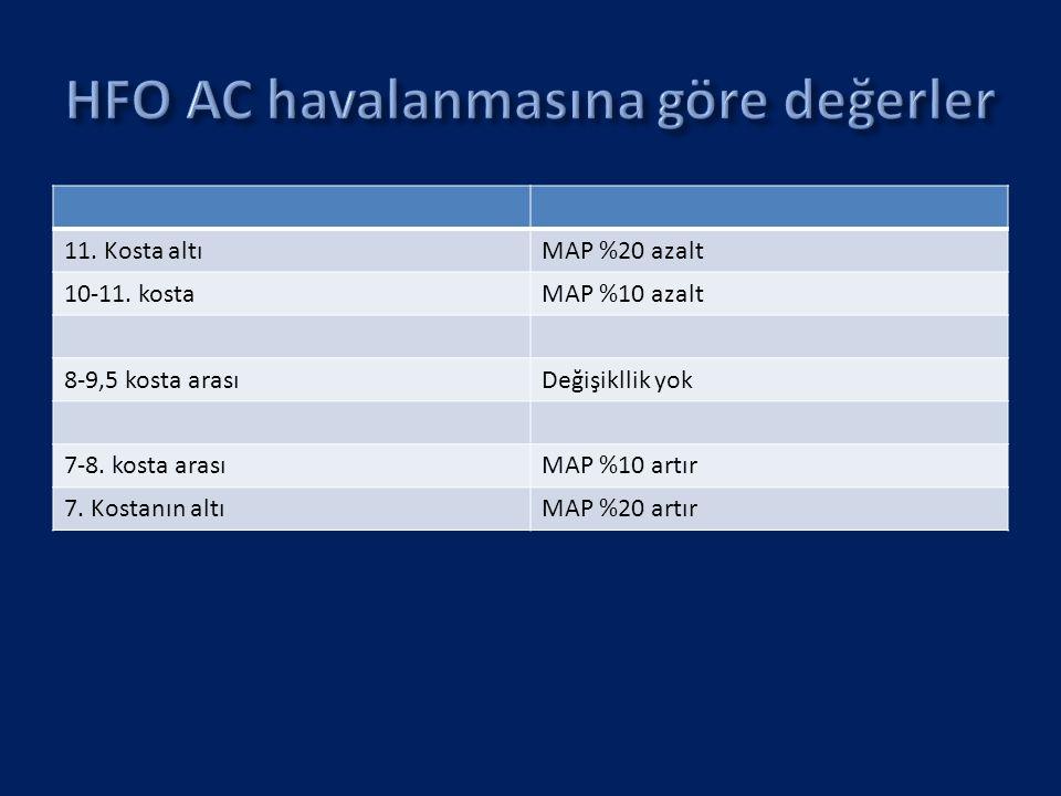 HFO AC havalanmasına göre değerler