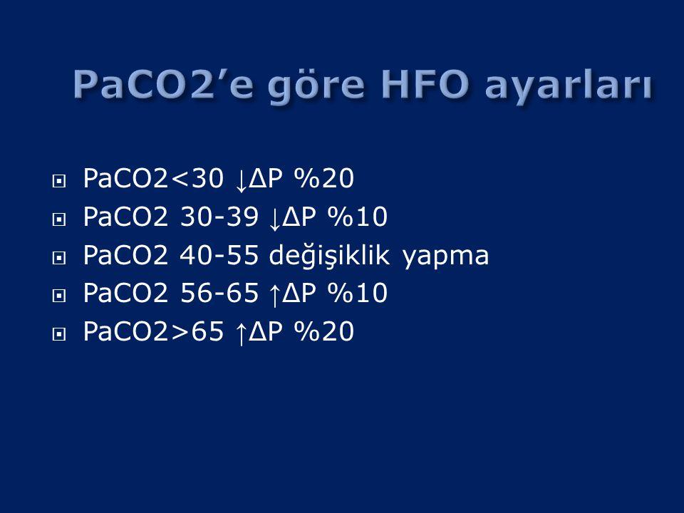 PaCO2'e göre HFO ayarları