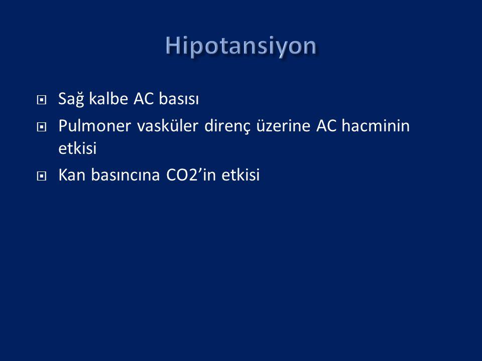 Hipotansiyon Sağ kalbe AC basısı