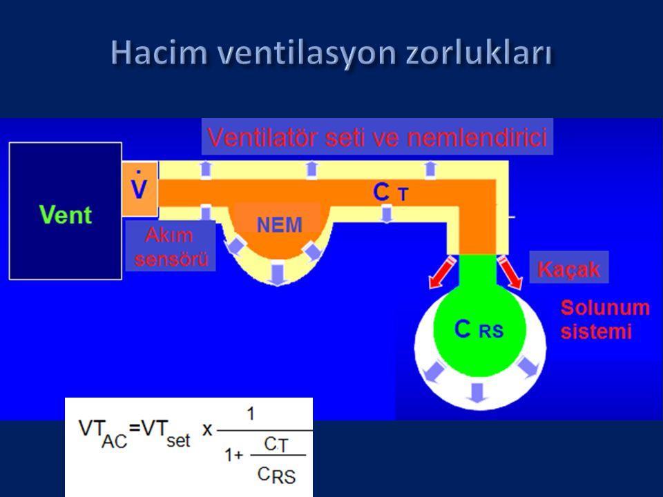 Hacim ventilasyon zorlukları