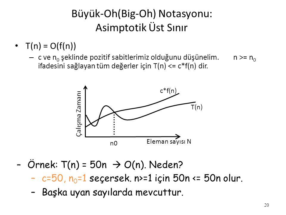 Büyük-Oh(Big-Oh) Notasyonu: Asimptotik Üst Sınır