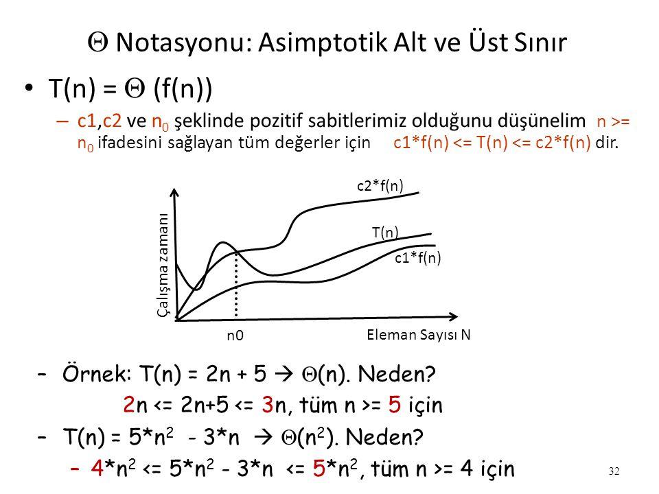Q Notasyonu: Asimptotik Alt ve Üst Sınır