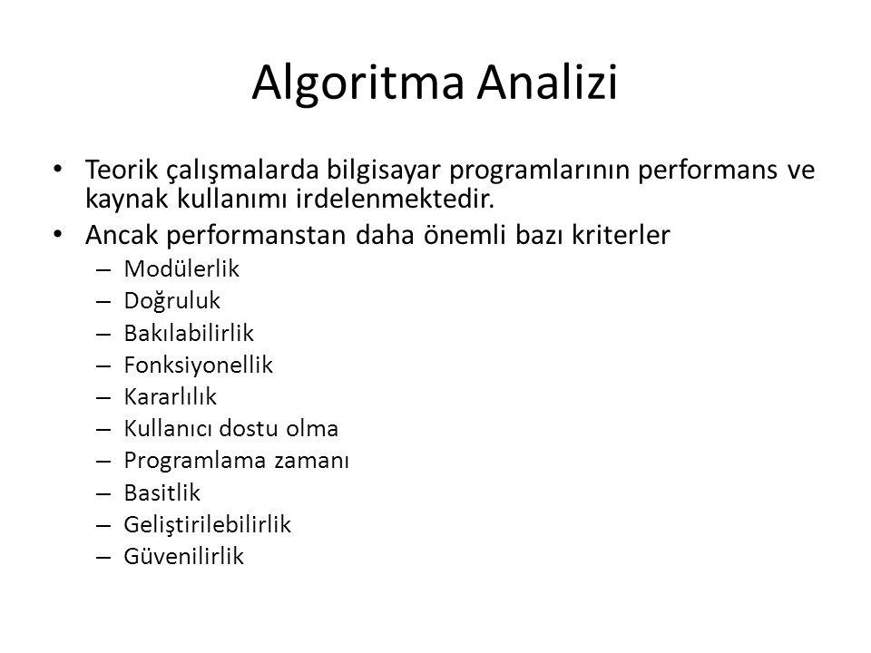 Algoritma Analizi Teorik çalışmalarda bilgisayar programlarının performans ve kaynak kullanımı irdelenmektedir.
