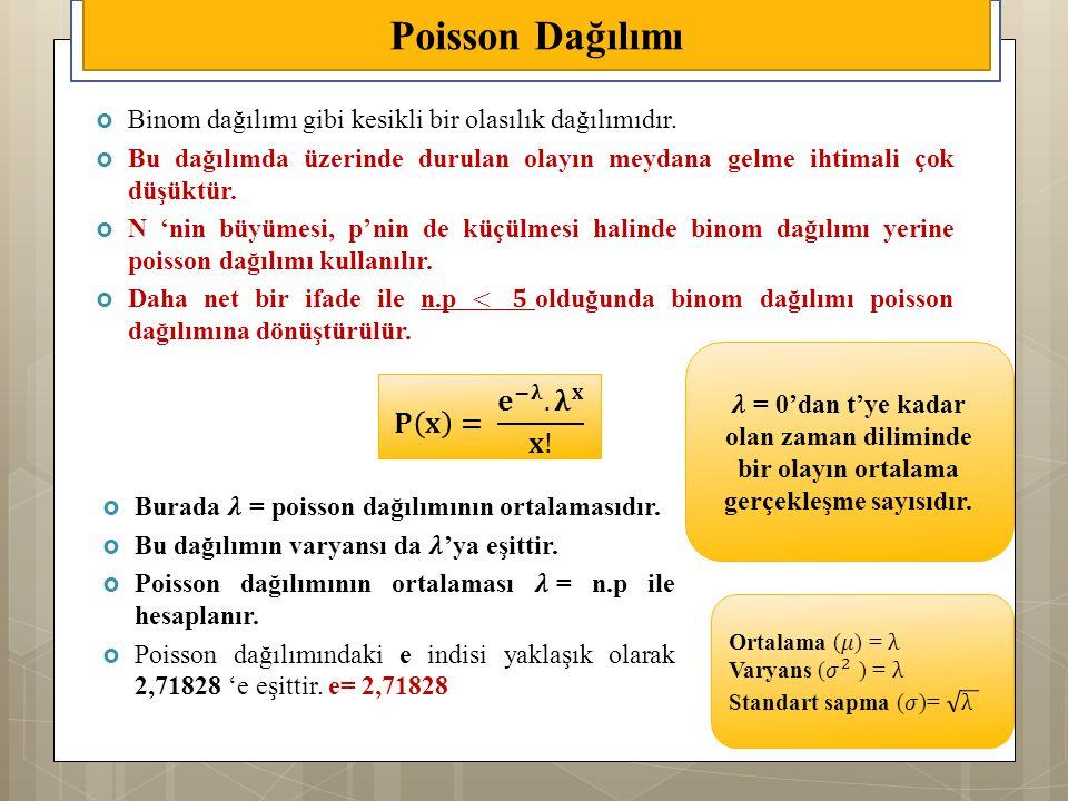 Poisson Dağılımı 𝐏 𝐱 = 𝐞 −𝛌 . 𝛌 𝐱 𝐱!