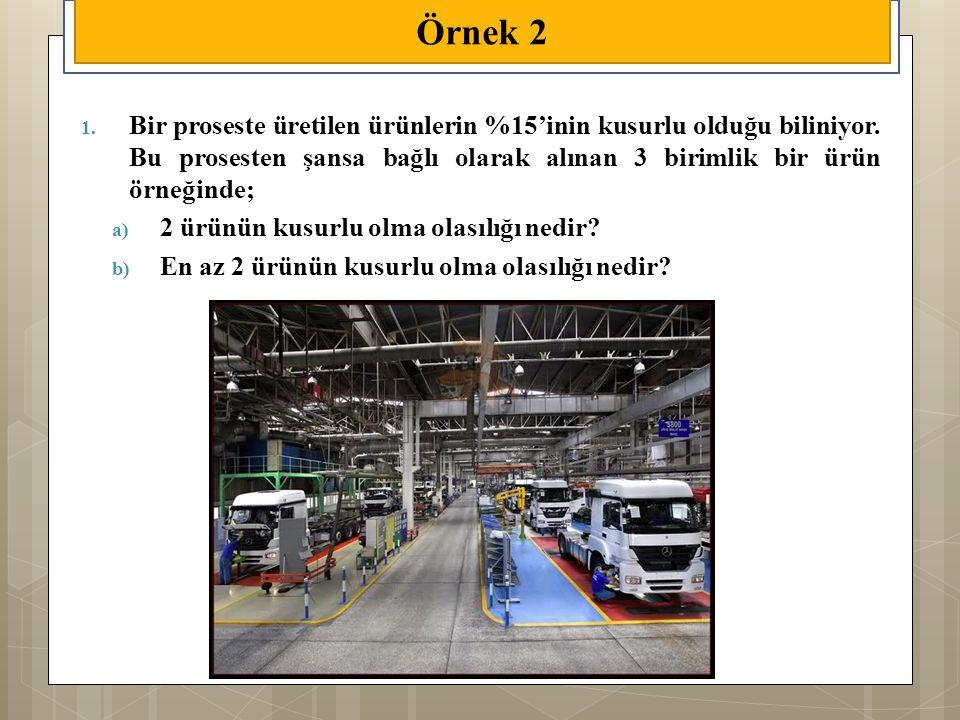 Örnek 2 Bir proseste üretilen ürünlerin %15'inin kusurlu olduğu biliniyor. Bu prosesten şansa bağlı olarak alınan 3 birimlik bir ürün örneğinde;