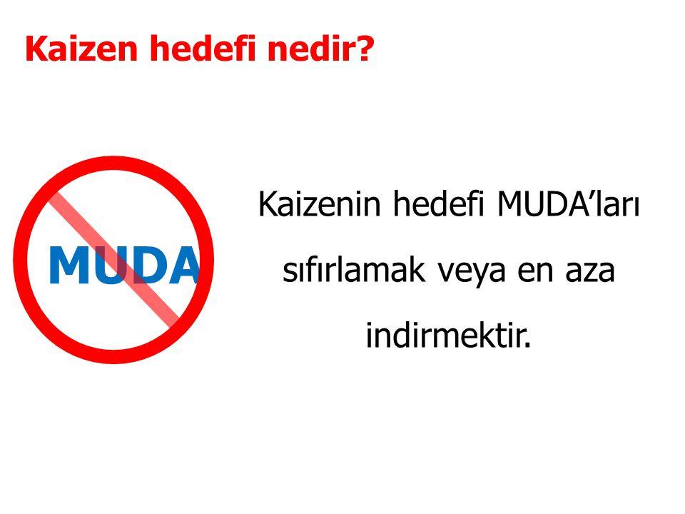 Kaizenin hedefi MUDA'ları sıfırlamak veya en aza indirmektir.