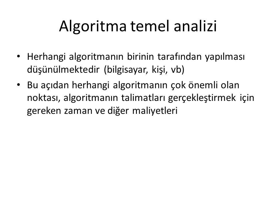 Algoritma temel analizi