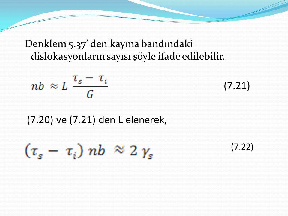 (7.21) (7.20) ve (7.21) den L elenerek,