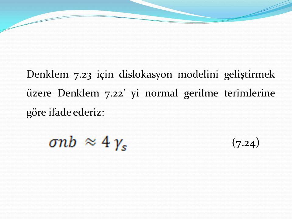 Denklem 7. 23 için dislokasyon modelini geliştirmek üzere Denklem 7