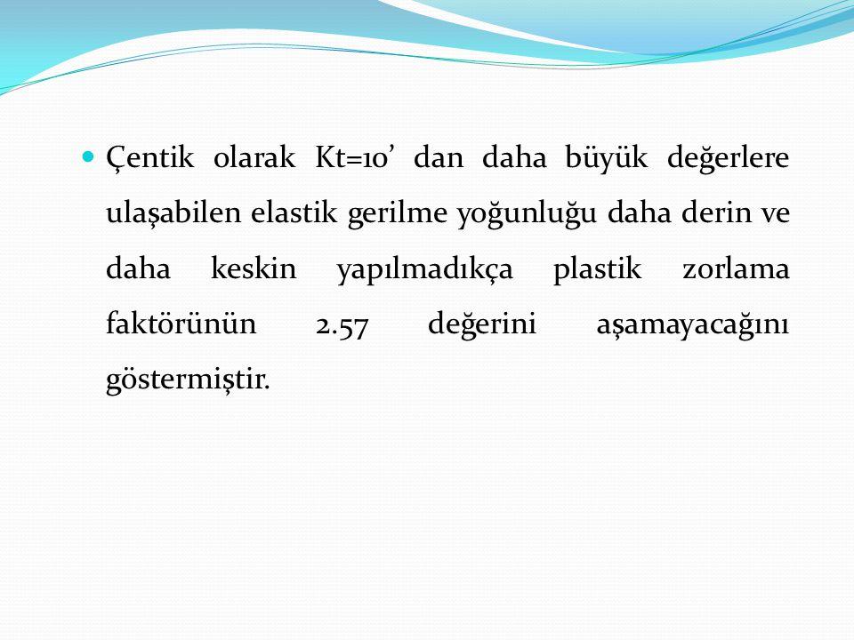 Çentik olarak Kt=10' dan daha büyük değerlere ulaşabilen elastik gerilme yoğunluğu daha derin ve daha keskin yapılmadıkça plastik zorlama faktörünün 2.57 değerini aşamayacağını göstermiştir.