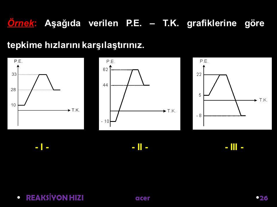 Örnek: Aşağıda verilen P. E. – T. K