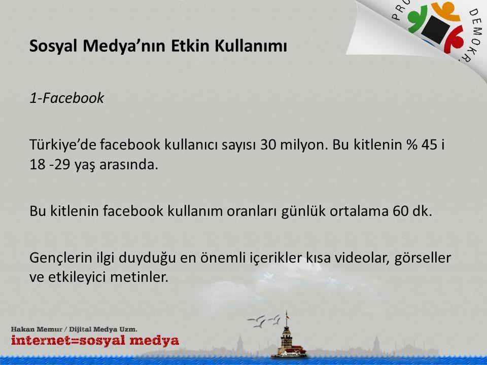 Sosyal Medya'nın Etkin Kullanımı