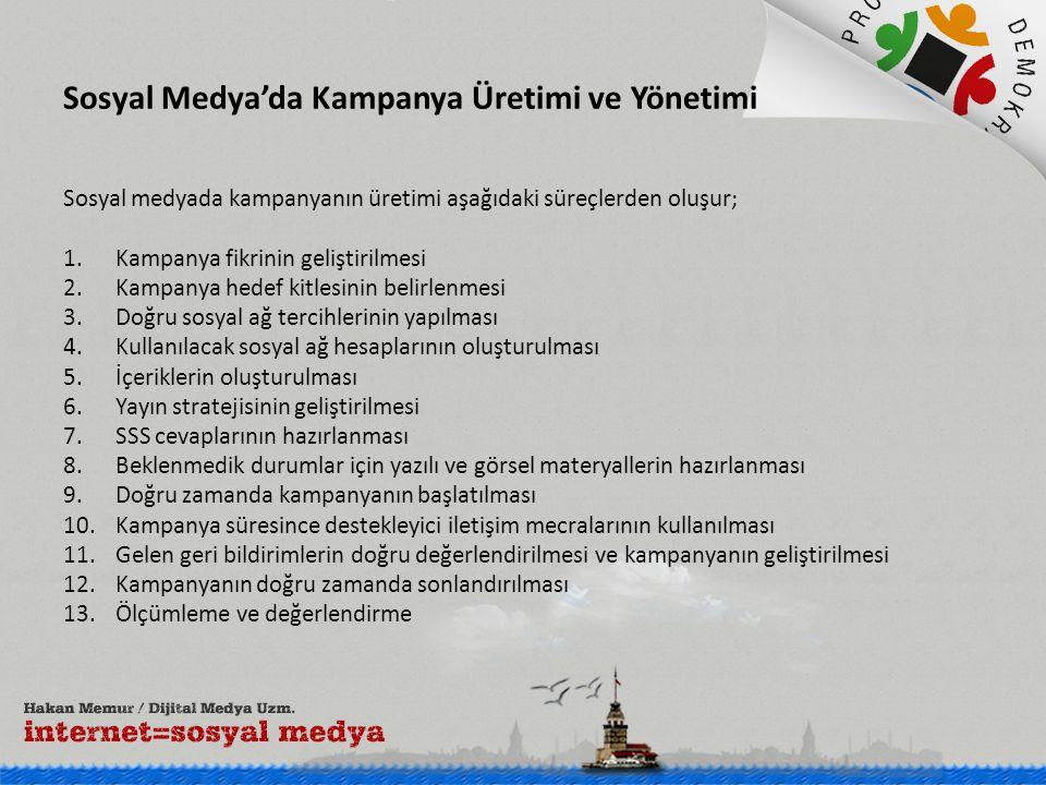 Sosyal Medya'da Kampanya Üretimi ve Yönetimi