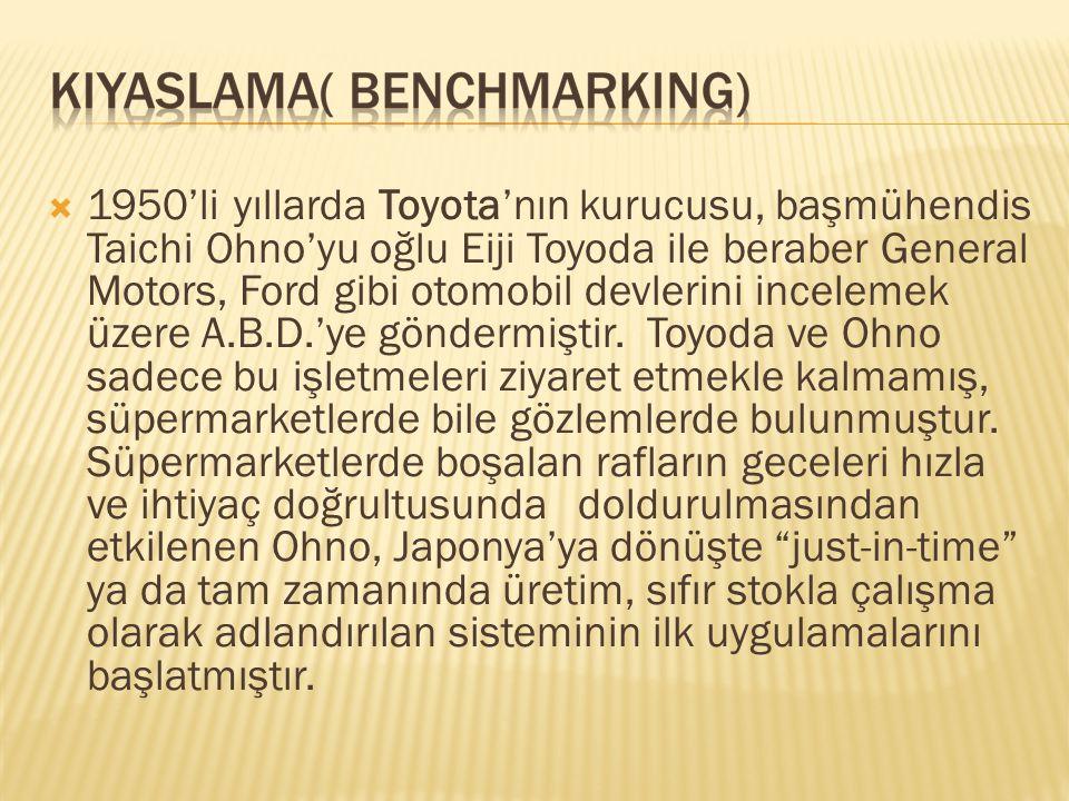 1950'li yıllarda Toyota'nın kurucusu, başmühendis Taichi Ohno'yu oğlu Eiji Toyoda ile beraber General Motors, Ford gibi otomobil devlerini incelemek üzere A.B.D.'ye göndermiştir.