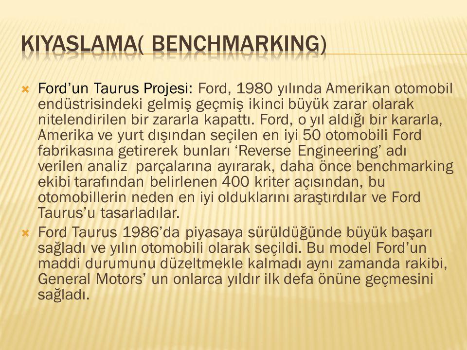 KIYASLAMA( BENCHMARKING)
