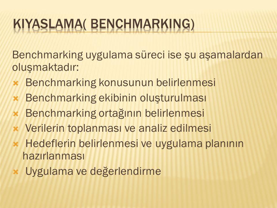 Benchmarking uygulama süreci ise şu aşamalardan oluşmaktadır: