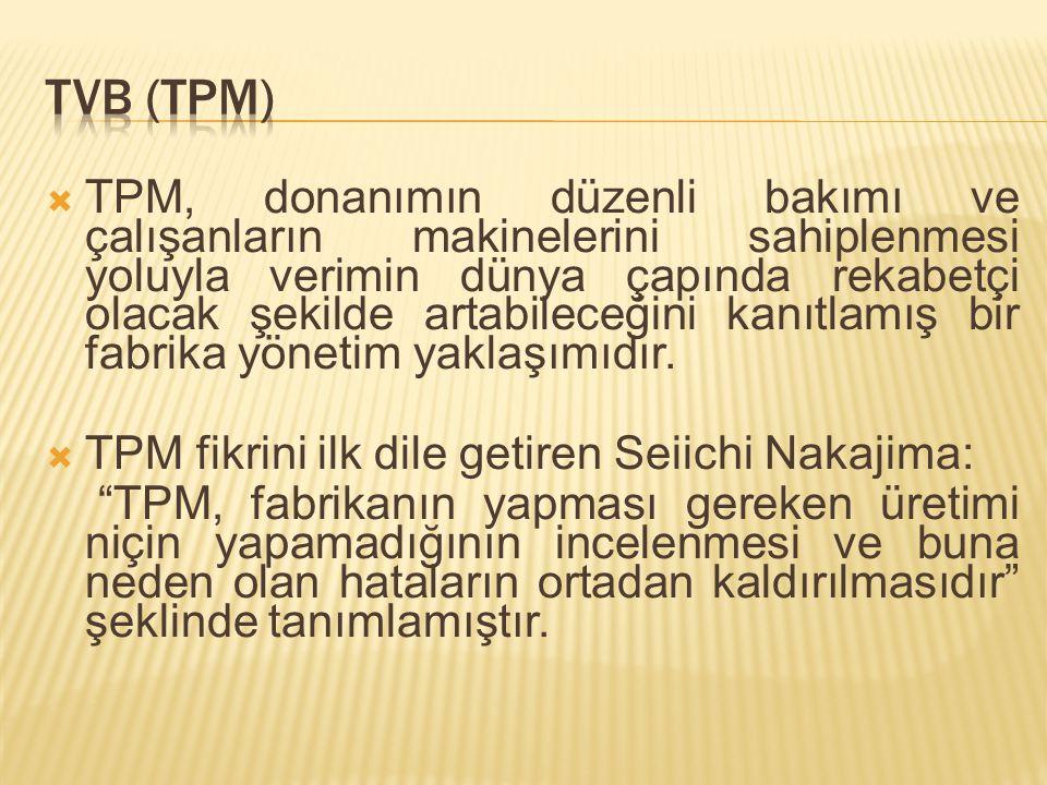 TVB (TPM)