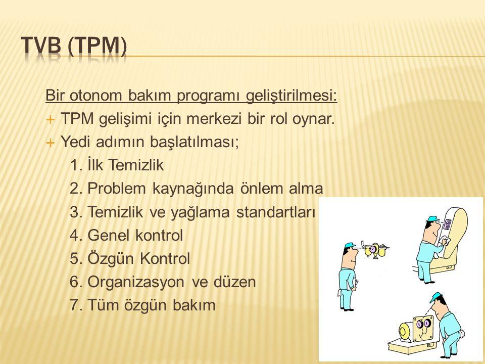 TVB (TPM) Bir otonom bakım programı geliştirilmesi: