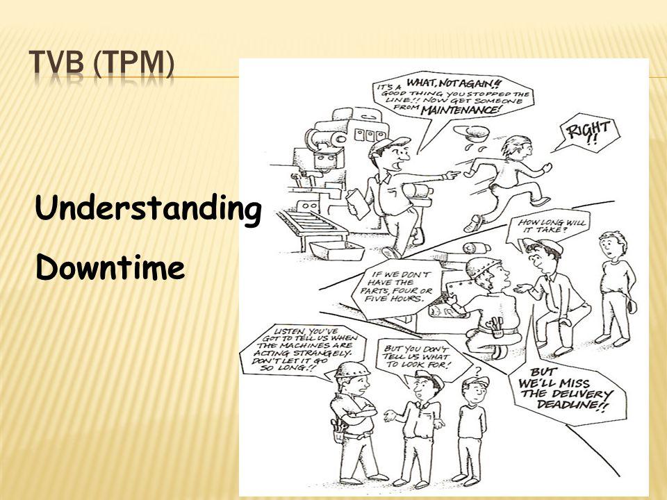 TVB (TPM) Understanding Downtime