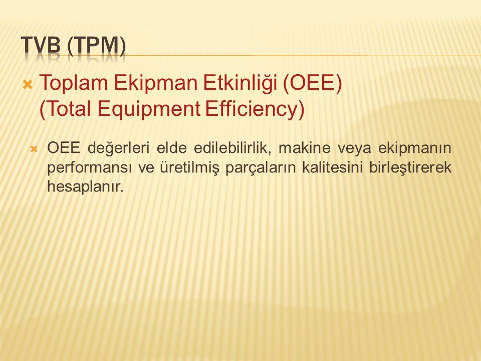 TVB (TPM) Toplam Ekipman Etkinliği (OEE) (Total Equipment Efficiency)