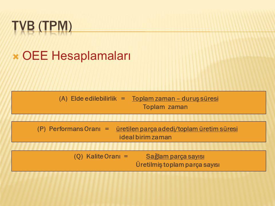 TVB (TPM) OEE Hesaplamaları