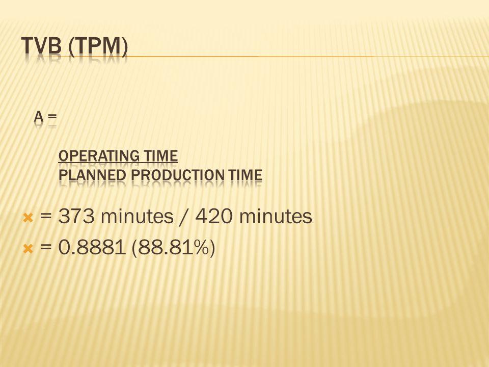 TVB (TPM) = 373 minutes / 420 minutes = 0.8881 (88.81%)