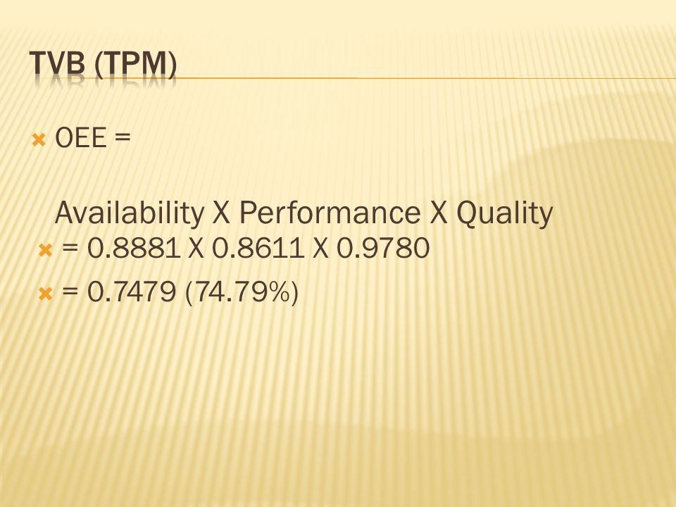 TVB (TPM) OEE = Availability X Performance X Quality