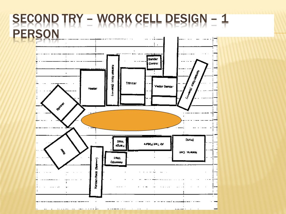 Second try – work cell design – 1 person