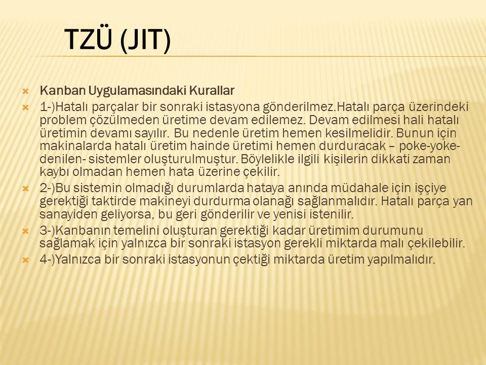 TZÜ (JIT) Kanban Uygulamasındaki Kurallar