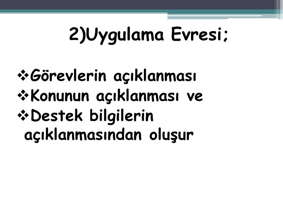 2)Uygulama Evresi; Görevlerin açıklanması Konunun açıklanması ve