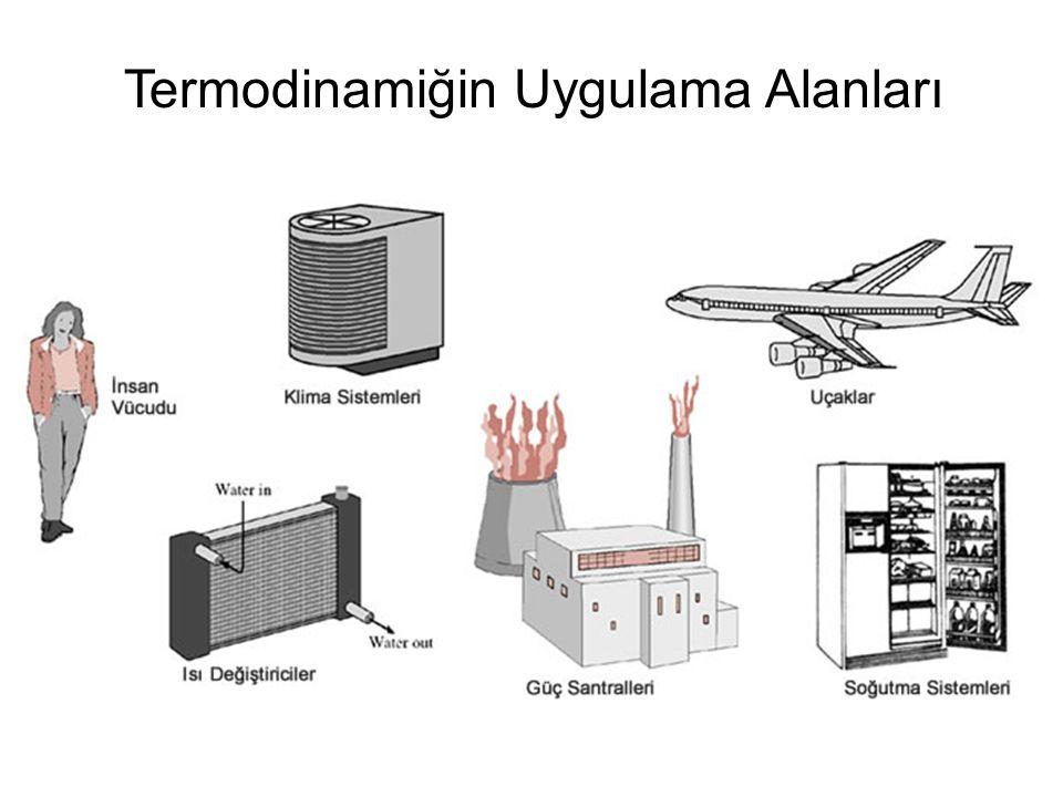 Termodinamiğin Uygulama Alanları