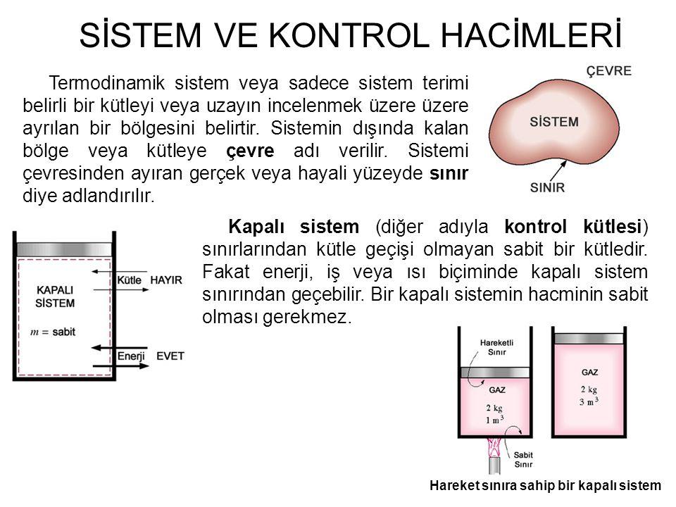 SİSTEM VE KONTROL HACİMLERİ