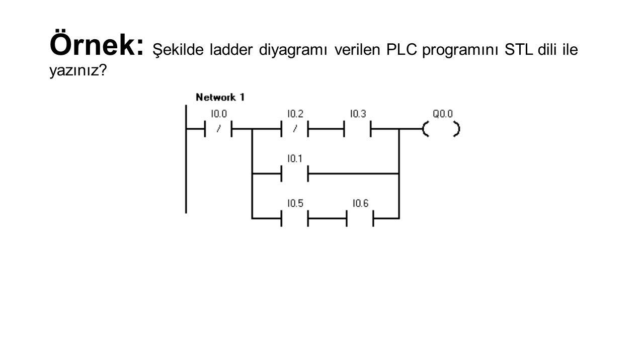 Örnek: Şekilde ladder diyagramı verilen PLC programını STL dili ile yazınız