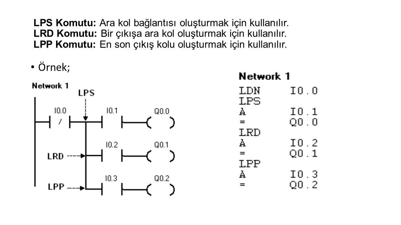 LPS Komutu: Ara kol bağlantısı oluşturmak için kullanılır