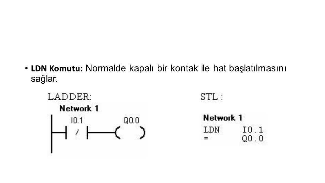 LDN Komutu: Normalde kapalı bir kontak ile hat başlatılmasını sağlar.
