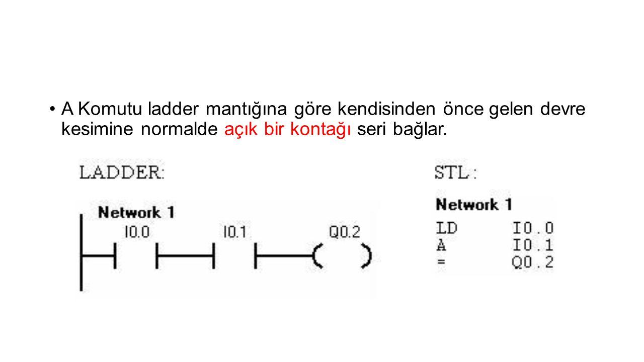 A Komutu ladder mantığına göre kendisinden önce gelen devre kesimine normalde açık bir kontağı seri bağlar.