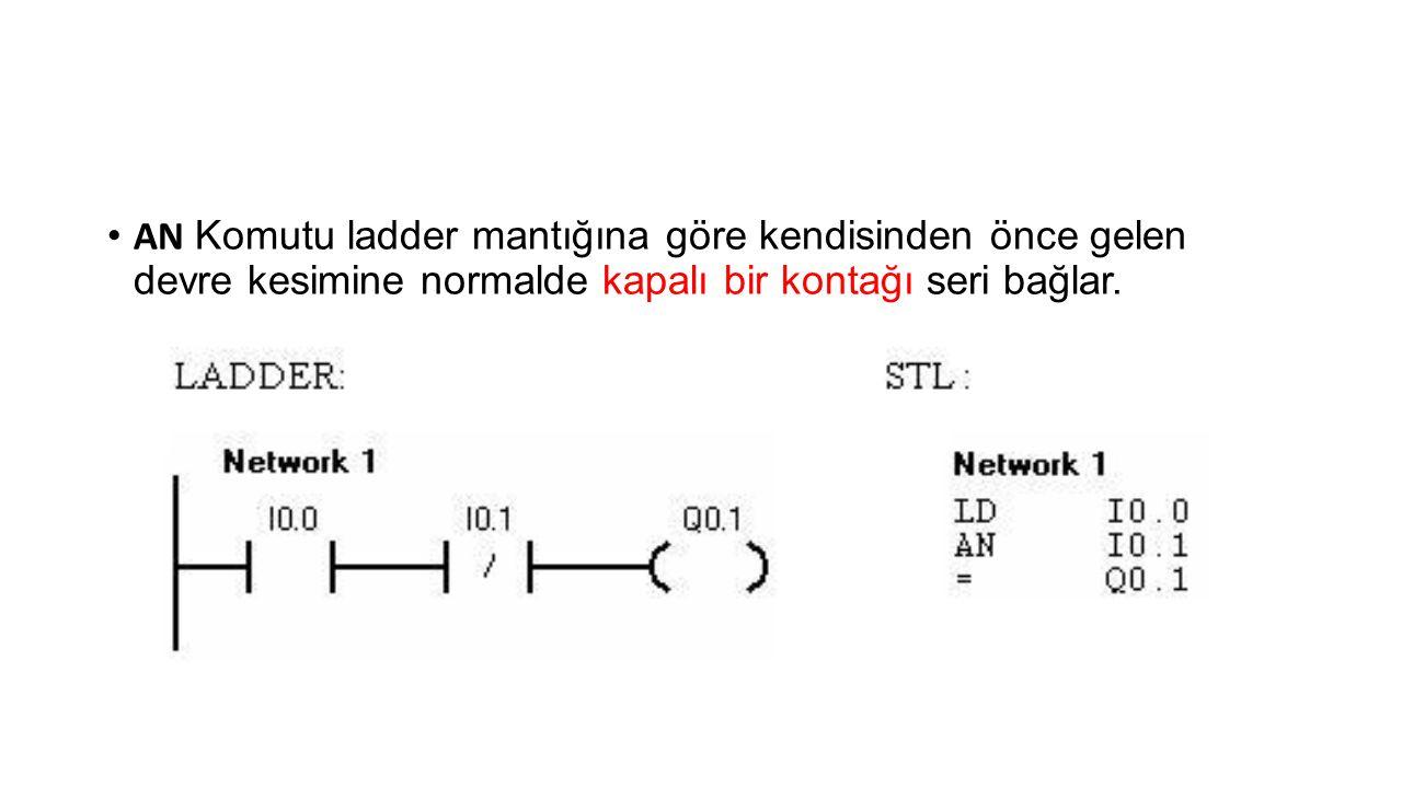 AN Komutu ladder mantığına göre kendisinden önce gelen devre kesimine normalde kapalı bir kontağı seri bağlar.