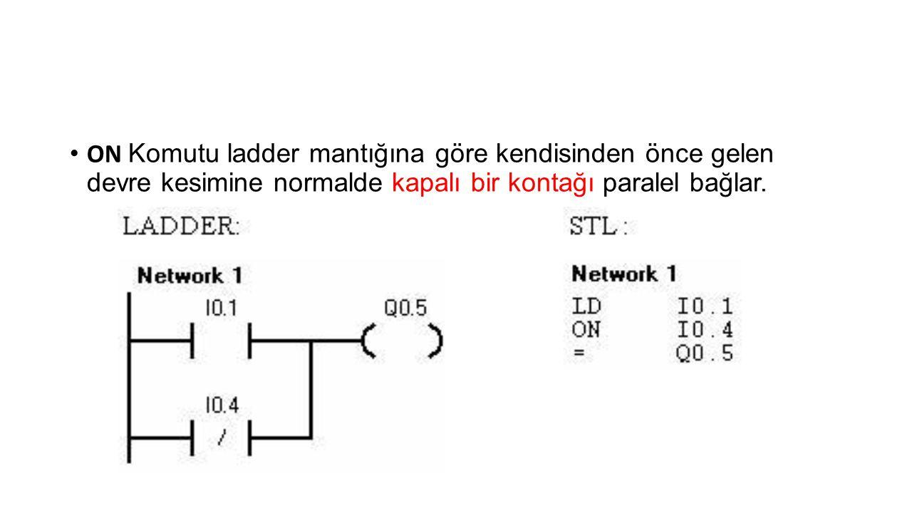ON Komutu ladder mantığına göre kendisinden önce gelen devre kesimine normalde kapalı bir kontağı paralel bağlar.