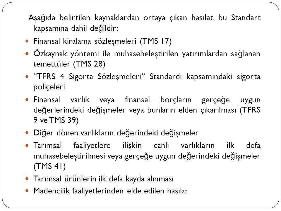 Finansal kiralama sözleşmeleri (TMS 17)