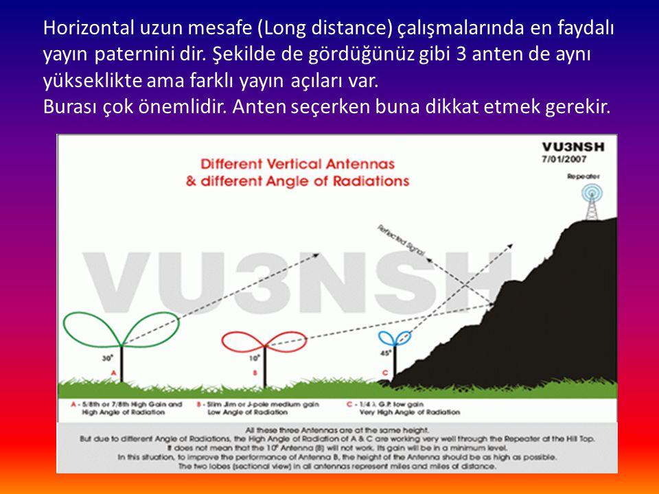 Horizontal uzun mesafe (Long distance) çalışmalarında en faydalı yayın paternini dir. Şekilde de gördüğünüz gibi 3 anten de aynı yükseklikte ama farklı yayın açıları var.