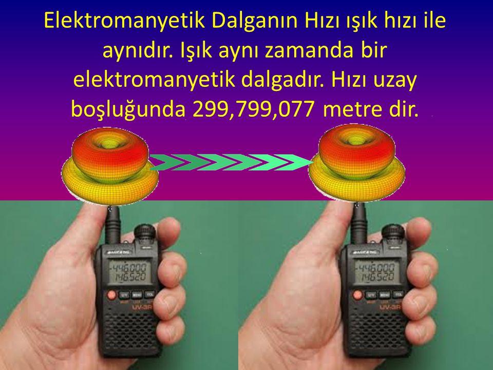 Elektromanyetik Dalganın Hızı ışık hızı ile aynıdır