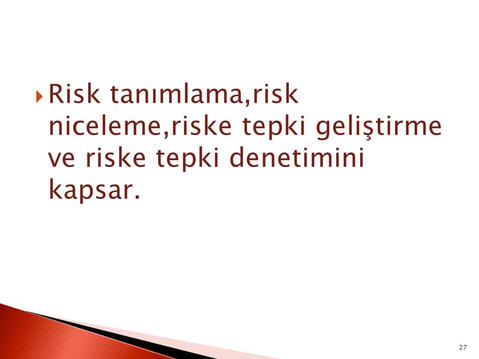 Risk tanımlama,risk niceleme,riske tepki geliştirme ve riske tepki denetimini kapsar.