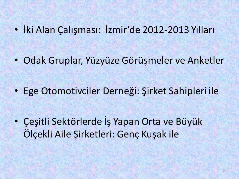 İki Alan Çalışması: İzmir'de 2012-2013 Yılları