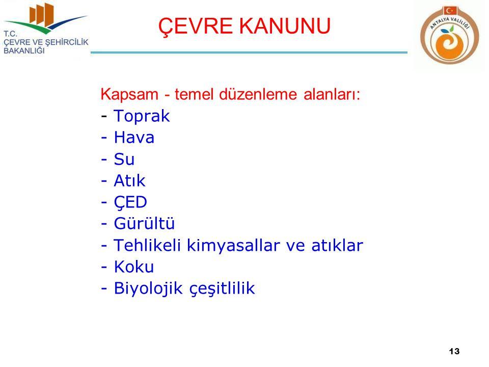 ÇEVRE KANUNU Kapsam - temel düzenleme alanları: - Toprak - Hava - Su