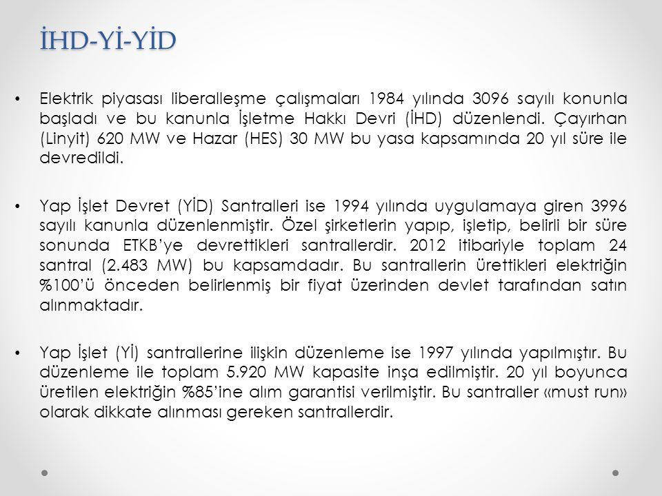 İHD-Yİ-YİD