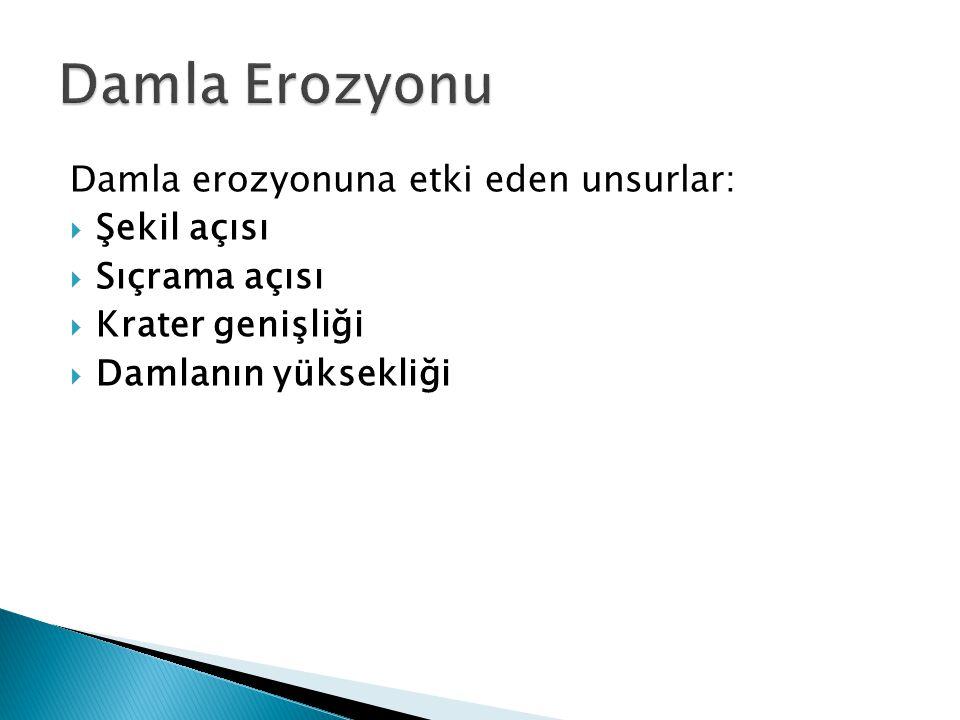 Damla Erozyonu Damla erozyonuna etki eden unsurlar: Şekil açısı